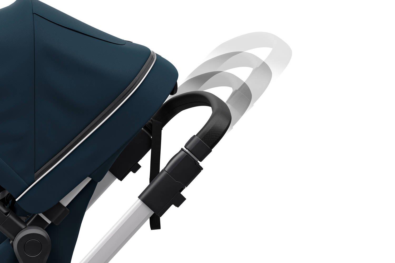 Wózek głęboko spacerowy Thule Sleek Navy Blue